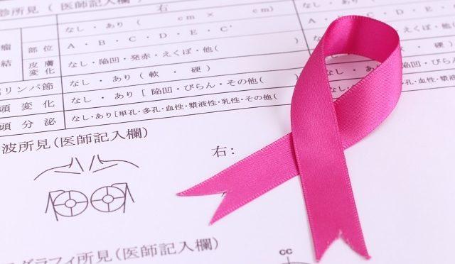 パルボシクリブ 「手術不能または再発乳がん」の適応で承認
